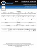R-113 Trichlorotrifluoroethane