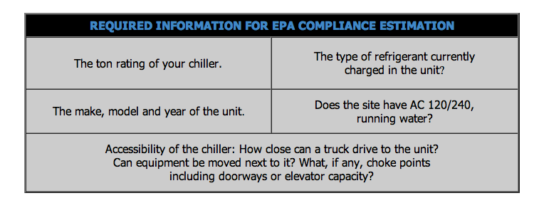 Required Information For EPA Compliance Estimation